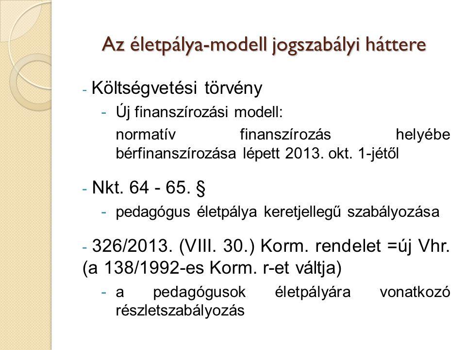 Az életpálya-modell jogszabályi háttere - Költségvetési törvény -Új finanszírozási modell: normatív finanszírozás helyébe bérfinanszírozása lépett 201