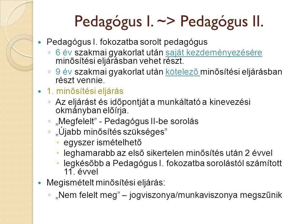 Pedagógus I. ~> Pedagógus II.  Pedagógus I. fokozatba sorolt pedagógus ◦ 6 év szakmai gyakorlat után saját kezdeményezésére minősítési eljárásban veh