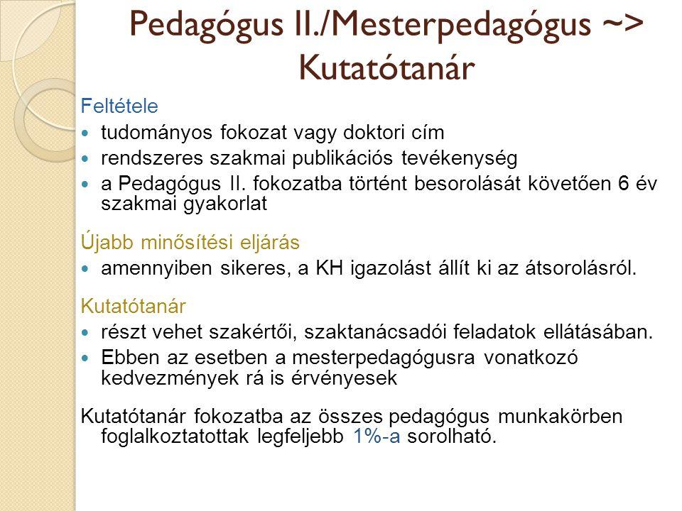 Pedagógus II./Mesterpedagógus ~> Kutatótanár Feltétele  tudományos fokozat vagy doktori cím  rendszeres szakmai publikációs tevékenység  a Pedagógu