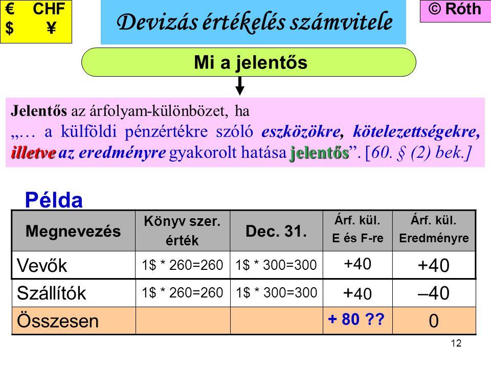 """12 Devizás értékelés számvitele © Róth€ CHF $ \ Mi a jelentős Jelentős az árfolyam-különbözet, ha illetvejelentős """"… a külföldi pénzértékre szóló eszk"""