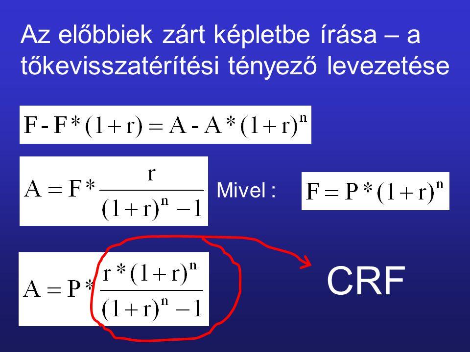 Mivel : CRF