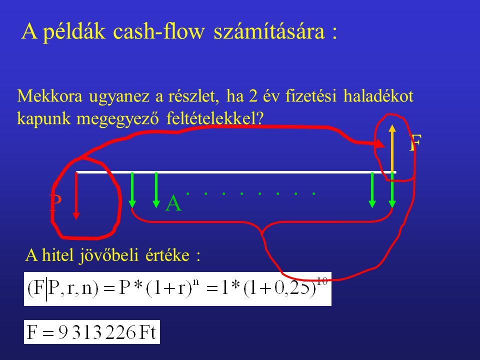 A példák cash-flow számítására : Mekkora ugyanez a részlet, ha 2 év fizetési haladékot kapunk megegyező feltételekkel.