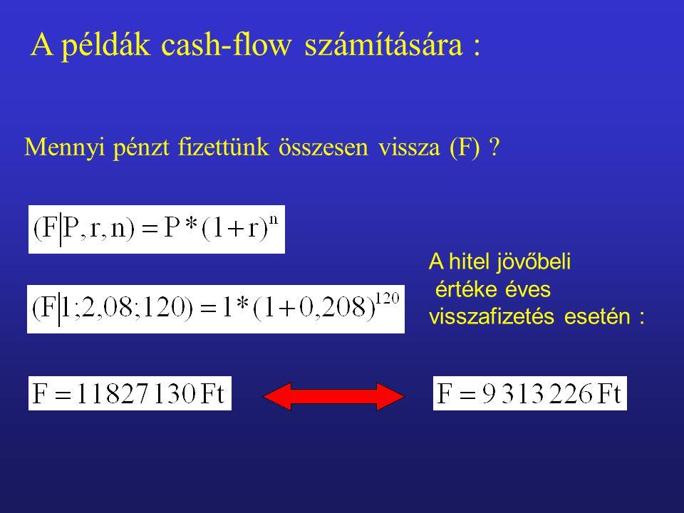 A példák cash-flow számítására : Mennyi pénzt fizettünk összesen vissza (F) .