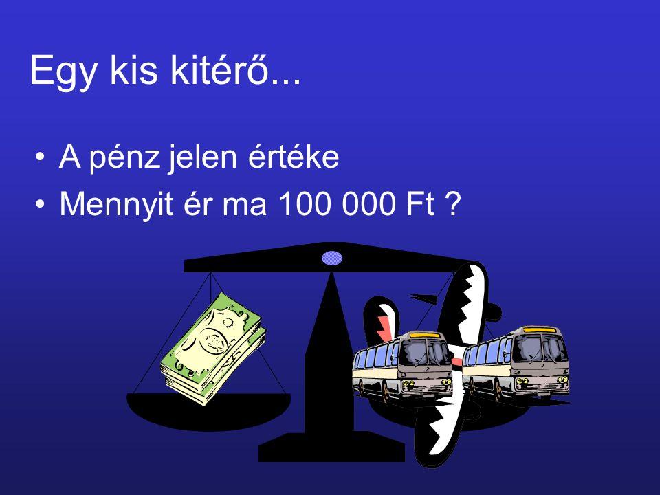 Egy kis kitérő... •A pénz jelen értéke •Mennyit ér ma 100 000 Ft