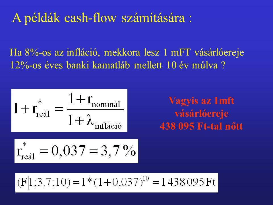 A példák cash-flow számítására : Ha 8%-os az infláció, mekkora lesz 1 mFT vásárlóereje 12%-os éves banki kamatláb mellett 10 év múlva .