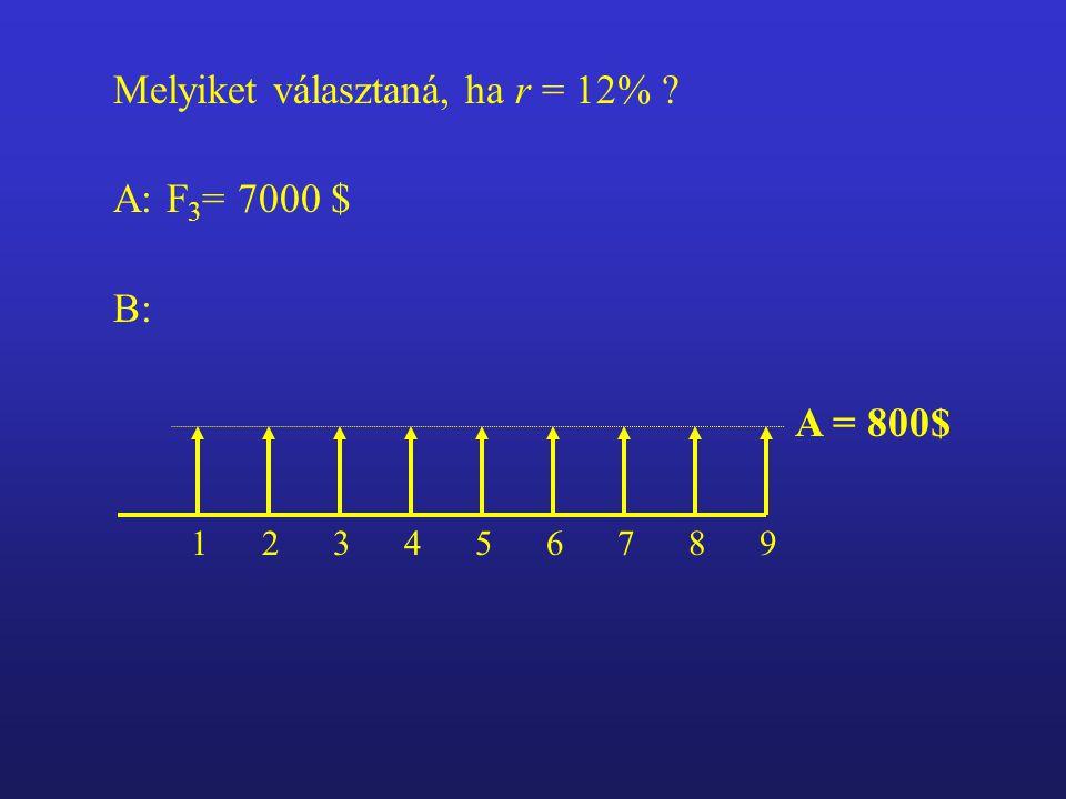 Melyiket választaná, ha r = 12% A: F 3 = 7000 $ B: 123456789 A = 800$