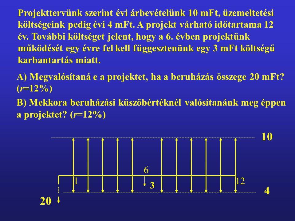 A) Megvalósítaná e a projektet, ha a beruházás összege 20 mFt.