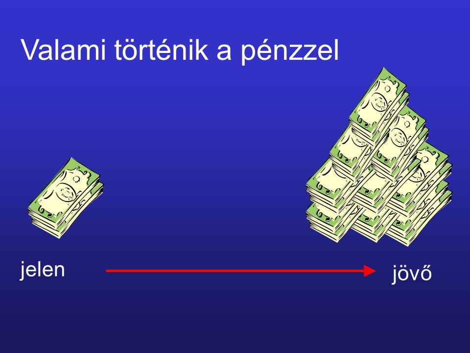 Valami történik a pénzzel jelen jövő