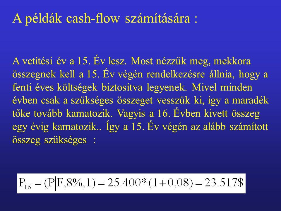 A példák cash-flow számítására : A vetítési év a 15.