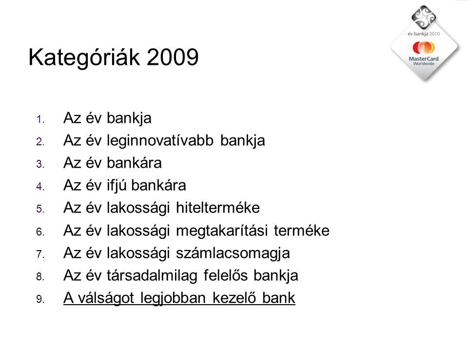 Kategóriák 2009 1. Az év bankja 2. Az év leginnovatívabb bankja 3.