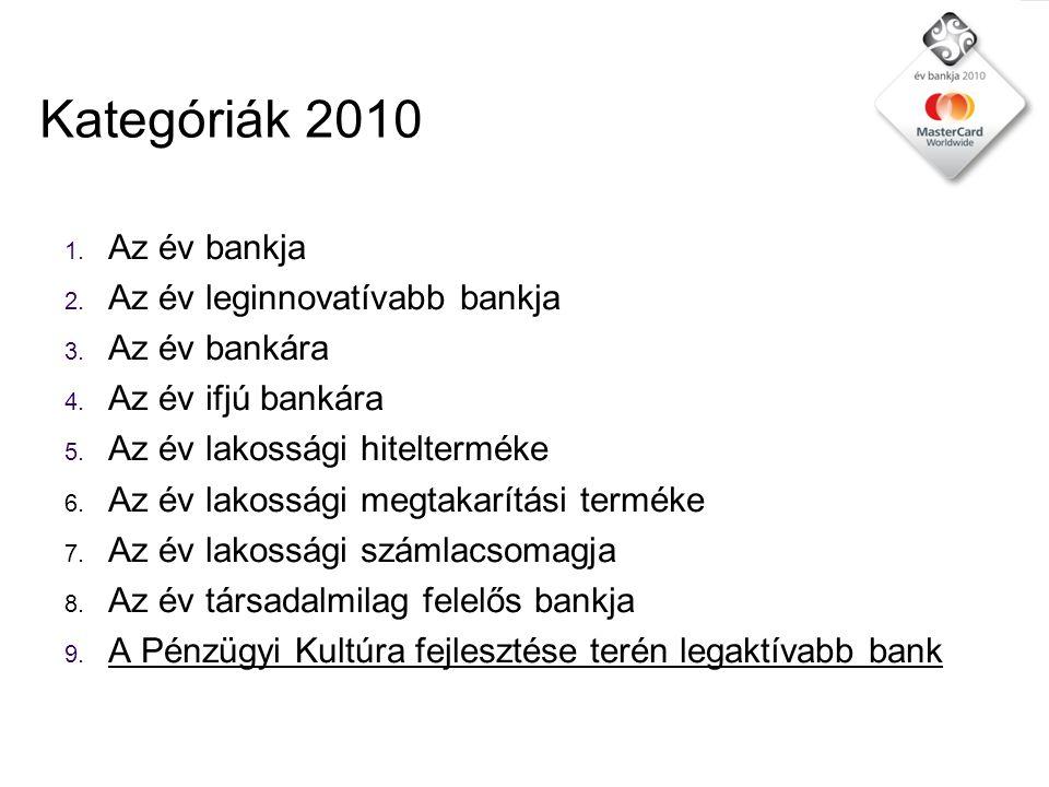 Kategóriák 2010 1. Az év bankja 2. Az év leginnovatívabb bankja 3.