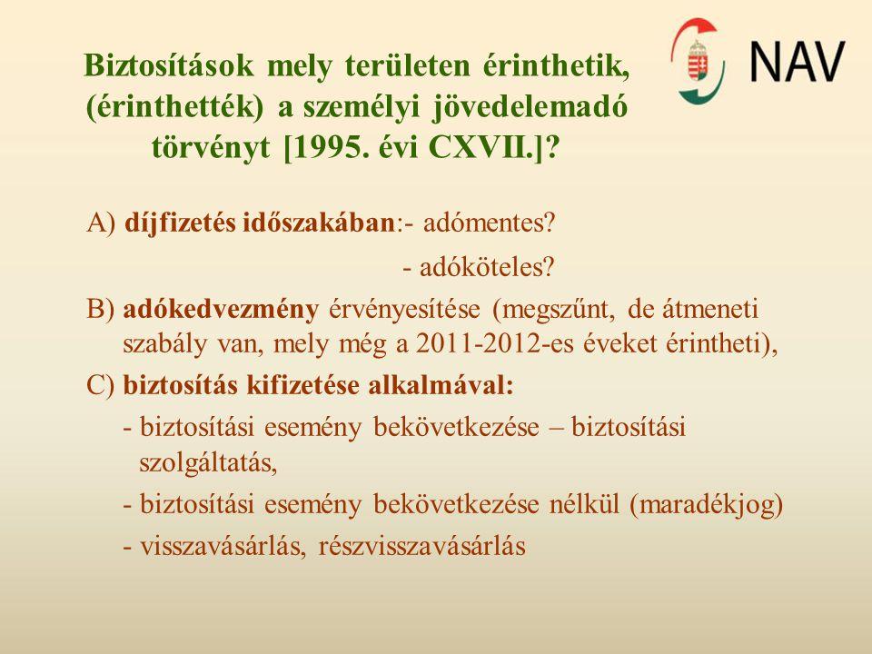 Biztosítások mely területen érinthetik, (érinthették) a személyi jövedelemadó törvényt [1995.