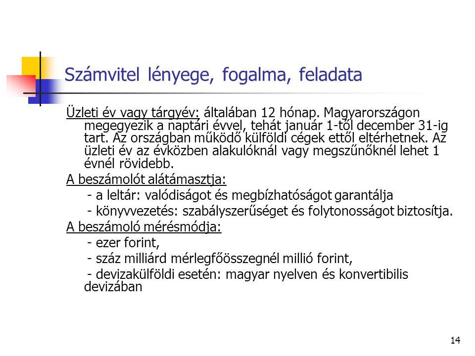 14 Számvitel lényege, fogalma, feladata Üzleti év vagy tárgyév: általában 12 hónap. Magyarországon megegyezik a naptári évvel, tehát január 1-től dece
