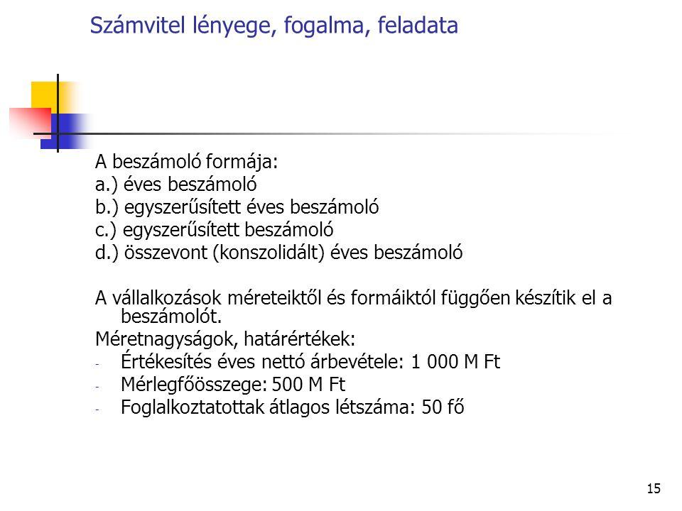 15 Számvitel lényege, fogalma, feladata A beszámoló formája: a.) éves beszámoló b.) egyszerűsített éves beszámoló c.) egyszerűsített beszámoló d.) öss