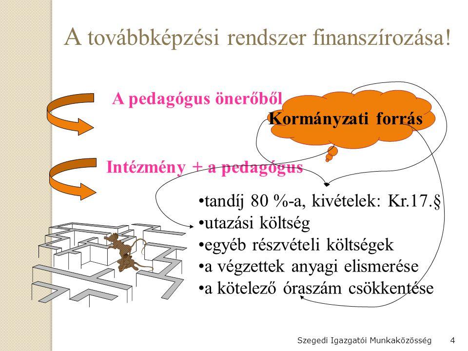 4 A továbbképzési rendszer finanszírozása.