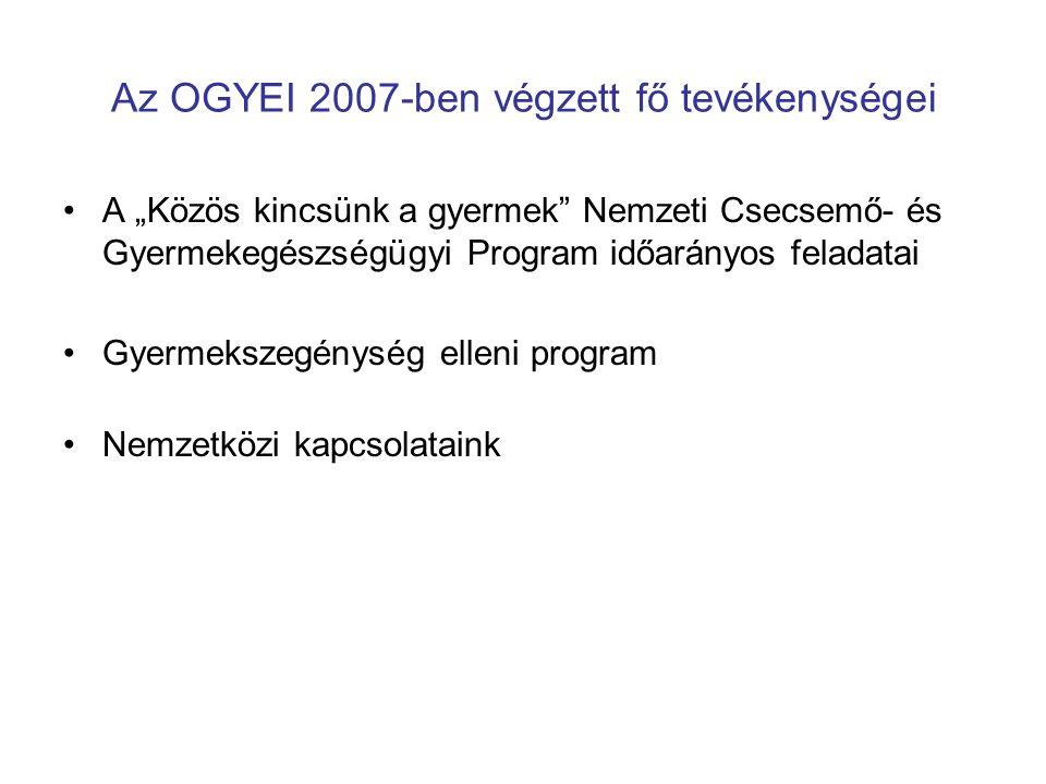 """Az OGYEI 2007-ben végzett fő tevékenységei •A """"Közös kincsünk a gyermek Nemzeti Csecsemő- és Gyermekegészségügyi Program időarányos feladatai •Gyermekszegénység elleni program •Nemzetközi kapcsolataink"""