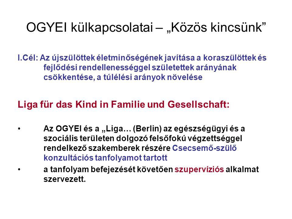 """OGYEI külkapcsolatai – """"Közös kincsünk I.Cél: Az újszülöttek életminőségének javítása a koraszülöttek és fejlődési rendellenességgel születettek arányának csökkentése, a túlélési arányok növelése Liga für das Kind in Familie und Gesellschaft: •Az OGYEI és a """"Liga… (Berlin) az egészségügyi és a szociális területen dolgozó felsőfokú végzettséggel rendelkező szakemberek részére Csecsemő-szülő konzultációs tanfolyamot tartott •a tanfolyam befejezését követően szupervíziós alkalmat szervezett."""