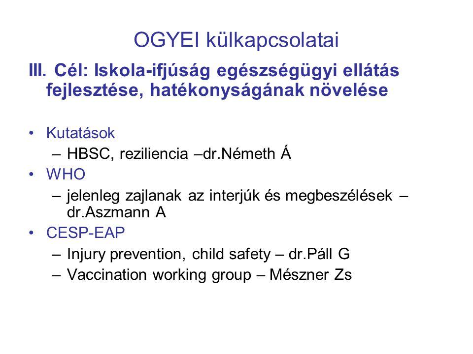 OGYEI külkapcsolatai III. Cél: Iskola-ifjúság egészségügyi ellátás fejlesztése, hatékonyságának növelése •Kutatások –HBSC, reziliencia –dr.Németh Á •W
