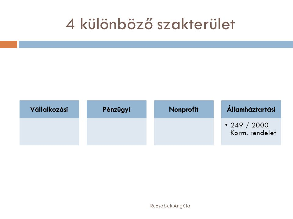 4 különböző szakterület Rezsabek Angéla •249 / 2000 Korm. rendelet
