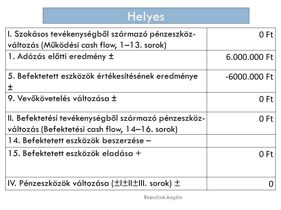 Rezsabek Angéla I. Szokásos tevékenységből származó pénzeszköz- változás (Működési cash flow, 1–13. sorok) 0 Ft 1. Adózás előtti eredmény ± 6.000.000