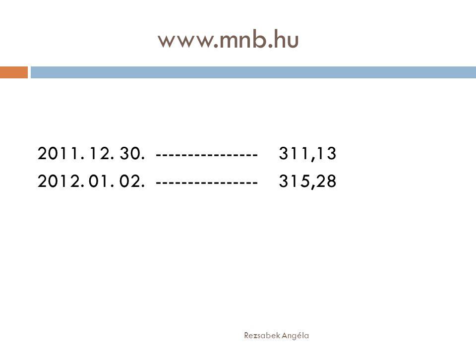 www.mnb.hu Rezsabek Angéla 2011. 12. 30. ---------------- 311,13 2012. 01. 02. ---------------- 315,28