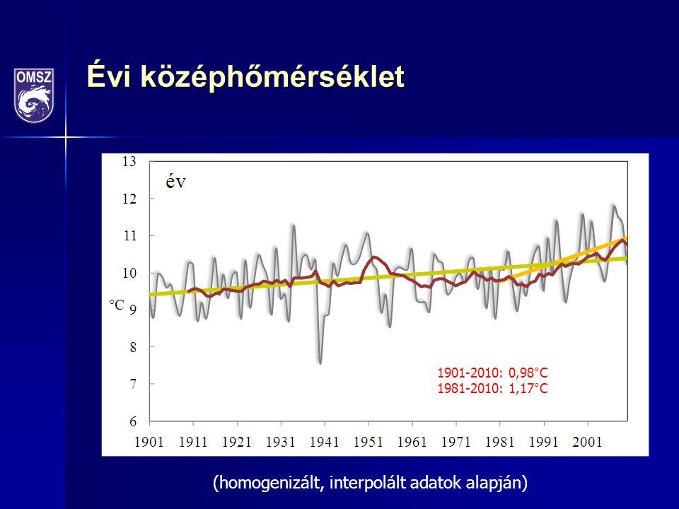 1901-2010: 1,1°C 1981-2010: 1,3°C 1901-2010: 1,2°C 1981-2010: 1,7°C 1901-2010: 0,65°C 1981-2010: 0,66°C 1901-2010: 0,64°C 1981-2010: 0,8°C Nem szignifikáns 95%-os megbízhatósági szinten!