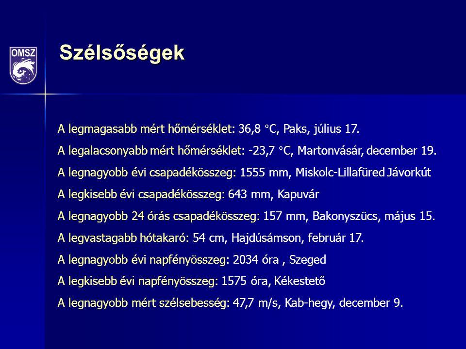 Maximális széllökés, 2010.május 17. Kab-hegy: 45 m/s Korábbi rekord: 44,3 m/s Szeged, 1993.