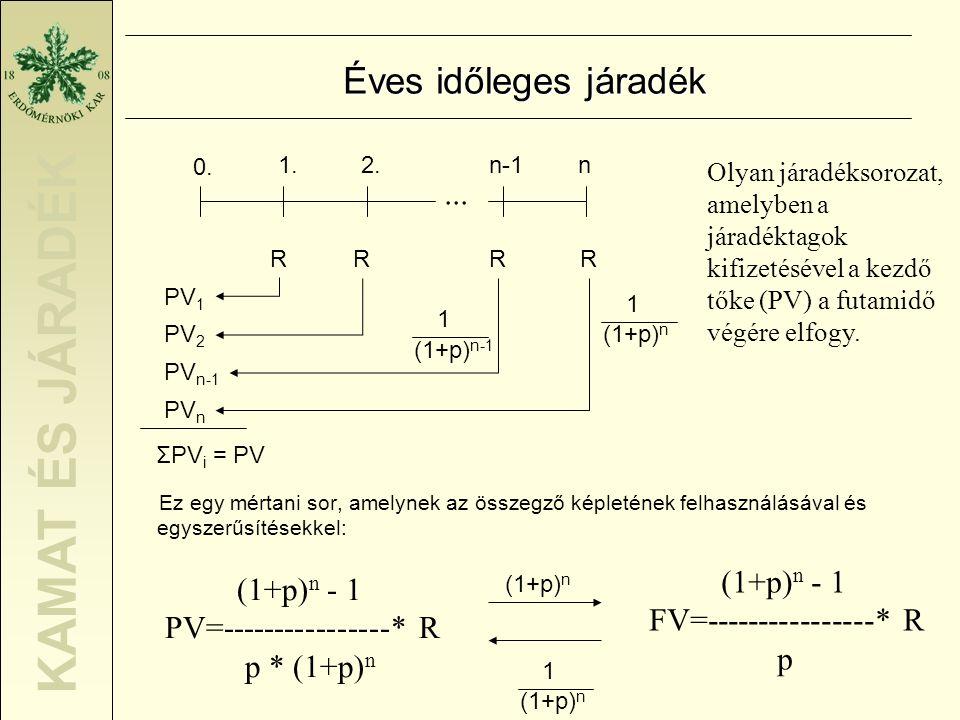 KAMAT ÉS JÁRADÉK Éves időleges járadék Ez egy mértani sor, amelynek az összegző képletének felhasználásával és egyszerűsítésekkel:... 0. 1.2.n-1n RRRR