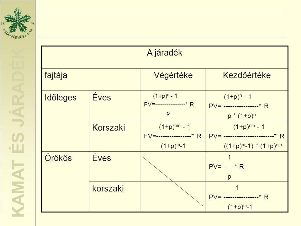 KAMAT ÉS JÁRADÉK A járadék fajtájaVégértékeKezdőértéke IdőlegesÉves (1+p) n - 1 FV=----------------* R p (1+p) n - 1 PV= ----------------* R p * (1+p)