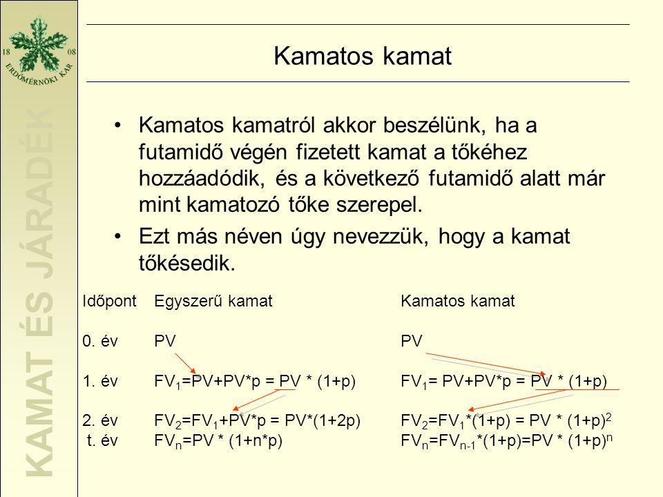 KAMAT ÉS JÁRADÉK IdőpontEgyszerű kamatKamatos kamat 0. évPVPV 1. évFV 1 =PV+PV*p = PV * (1+p)FV 1 = PV+PV*p = PV * (1+p) 2. évFV 2 =FV 1 +PV*p = PV*(1