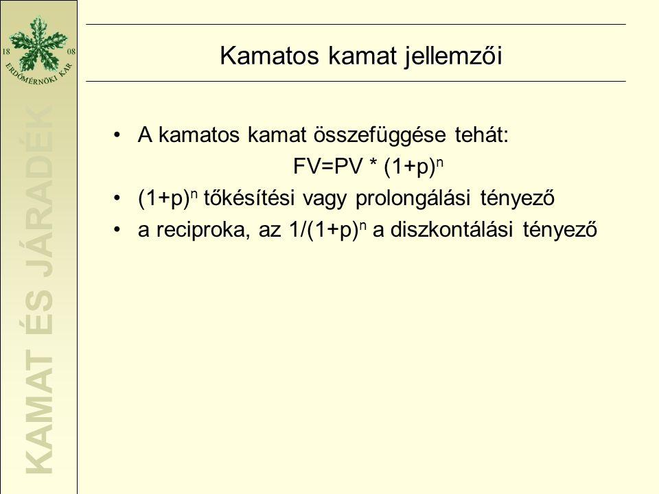 KAMAT ÉS JÁRADÉK Kamatos kamat jellemzői •A kamatos kamat összefüggése tehát: FV=PV * (1+p) n •(1+p) n tőkésítési vagy prolongálási tényező •a recipro