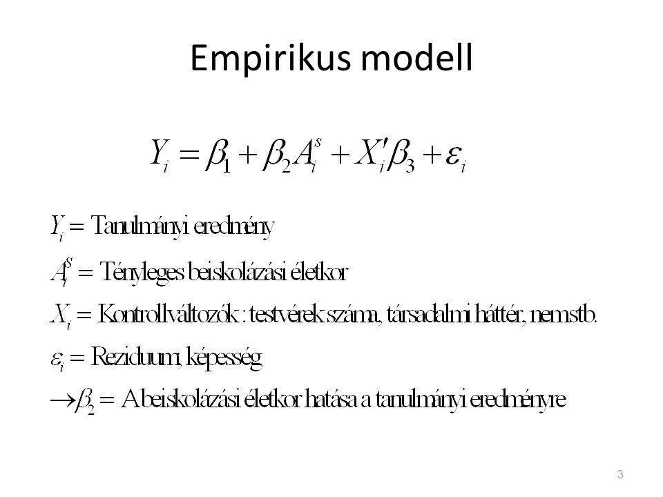 Empirikus modell 3