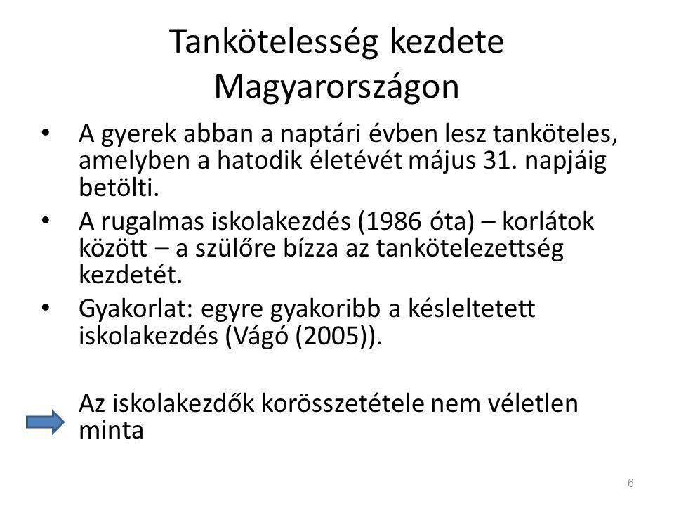 Tankötelesség kezdete Magyarországon • A gyerek abban a naptári évben lesz tanköteles, amelyben a hatodik életévét május 31.
