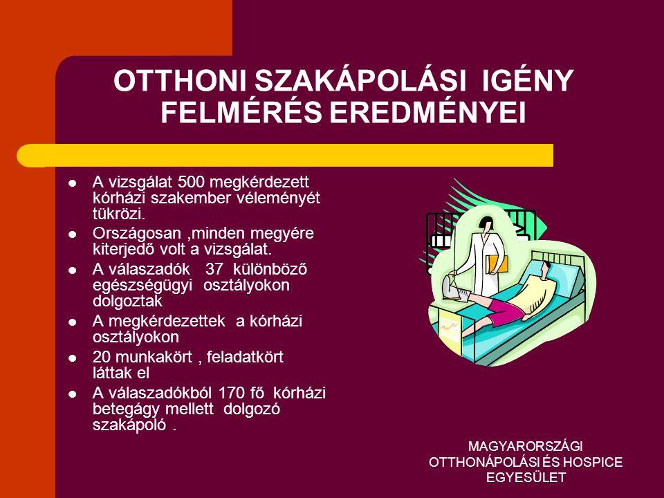 MAGYARORSZÁGI OTTHONÁPOLÁSI ÉS HOSPICE EGYESÜLET OTTHONI SZAKÁPOLÁSI IGÉNY FELMÉRÉS EREDMÉNYEI  A vizsgálat 500 megkérdezett kórházi szakember vélemé