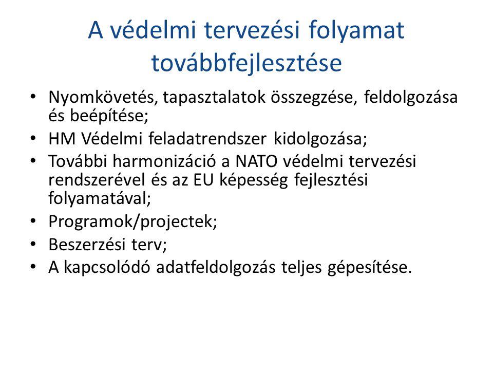 A védelmi tervezési folyamat továbbfejlesztése • Nyomkövetés, tapasztalatok összegzése, feldolgozása és beépítése; • HM Védelmi feladatrendszer kidolgozása; • További harmonizáció a NATO védelmi tervezési rendszerével és az EU képesség fejlesztési folyamatával; • Programok/projectek; • Beszerzési terv; • A kapcsolódó adatfeldolgozás teljes gépesítése.