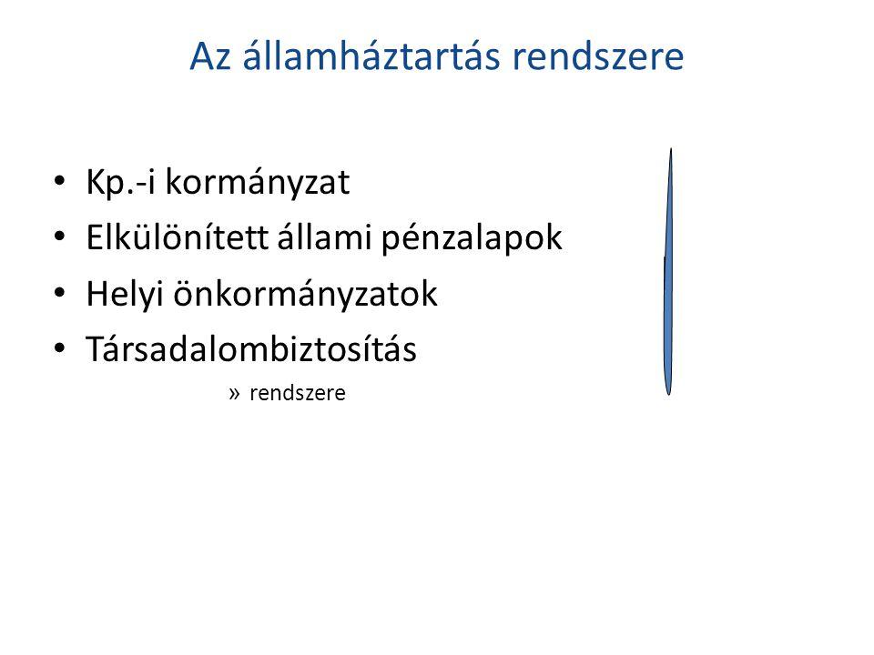 Az államháztartás rendszere • Kp.-i kormányzat • Elkülönített állami pénzalapok • Helyi önkormányzatok • Társadalombiztosítás » rendszere