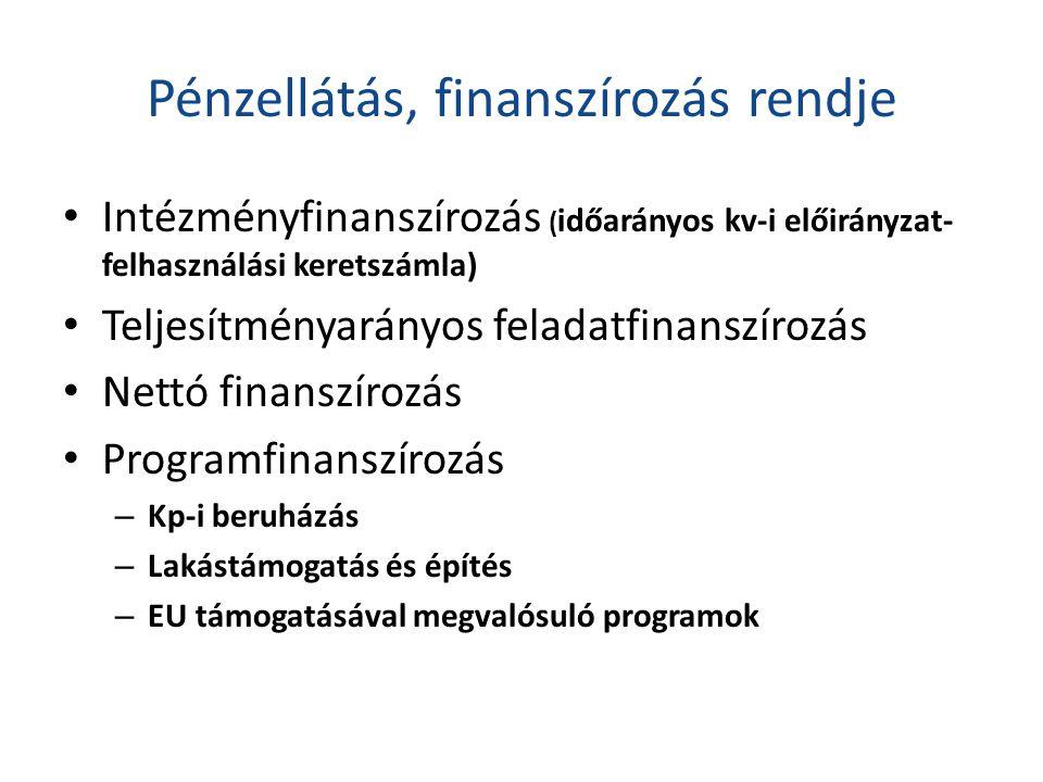 Pénzellátás, finanszírozás rendje • Intézményfinanszírozás ( időarányos kv-i előirányzat- felhasználási keretszámla) • Teljesítményarányos feladatfinanszírozás • Nettó finanszírozás • Programfinanszírozás – Kp-i beruházás – Lakástámogatás és építés – EU támogatásával megvalósuló programok