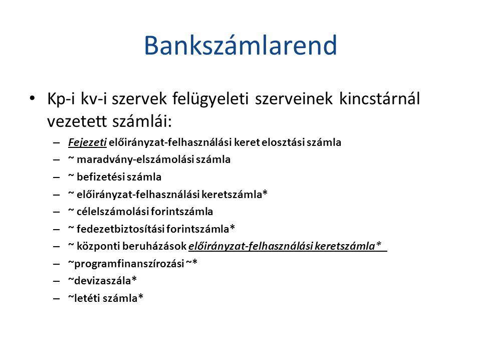 Bankszámlarend • Kp-i kv-i szervek felügyeleti szerveinek kincstárnál vezetett számlái: – Fejezeti előirányzat-felhasználási keret elosztási számla –