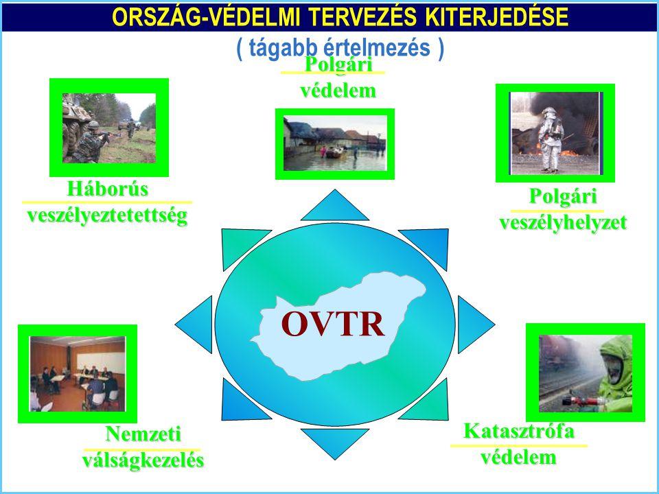 ORSZÁG-VÉDELMI TERVEZÉS KITERJEDÉSE ( tágabb értelmezés ) Háborús veszélyeztetettség Polgári védelem Polgári veszélyhelyzet Katasztrófa védelem Nemzeti válságkezelés OVTR