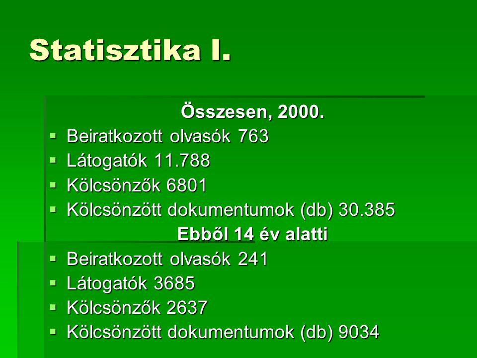 Statisztika I. Összesen, 2000.