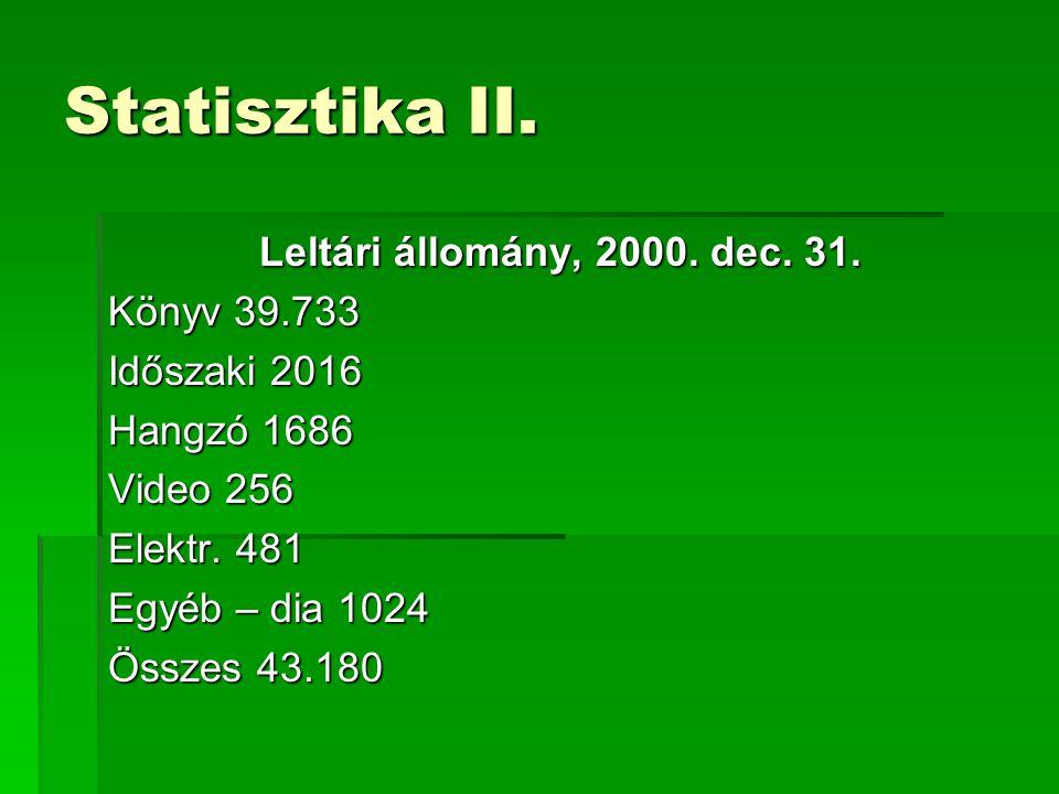 Statisztika II.Leltári állomány, 2000. dec. 31.