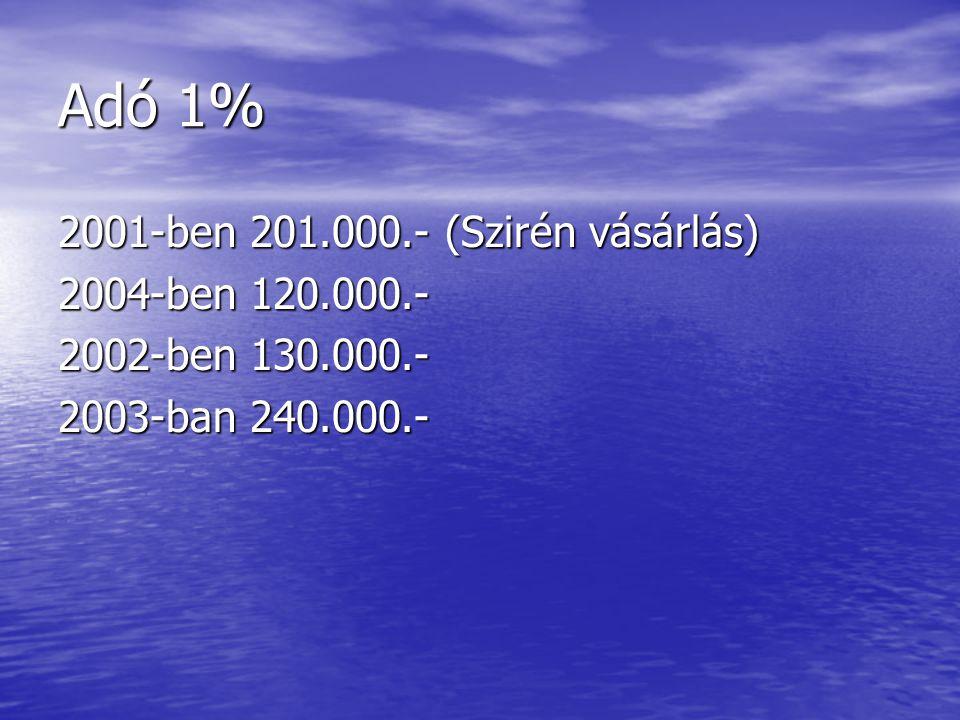 Adó 1% 2001-ben 201.000.- (Szirén vásárlás) 2004-ben 120.000.- 2002-ben 130.000.- 2003-ban 240.000.-
