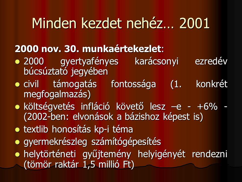 Minden kezdet nehéz… 2001 2000 nov. 30.