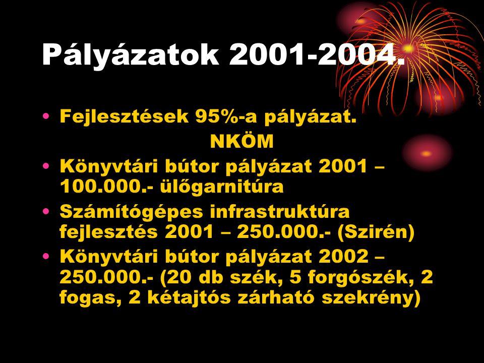 Pályázatok 2001-2004.•Fejlesztések 95%-a pályázat.