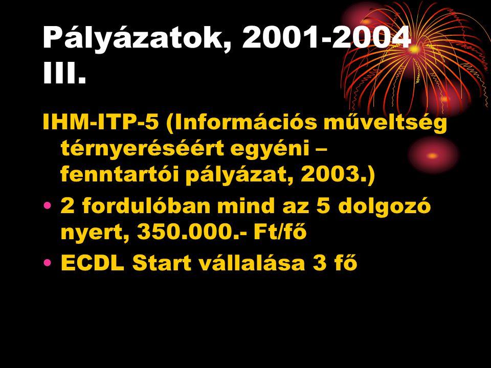 Pályázatok, 2001-2004 III.