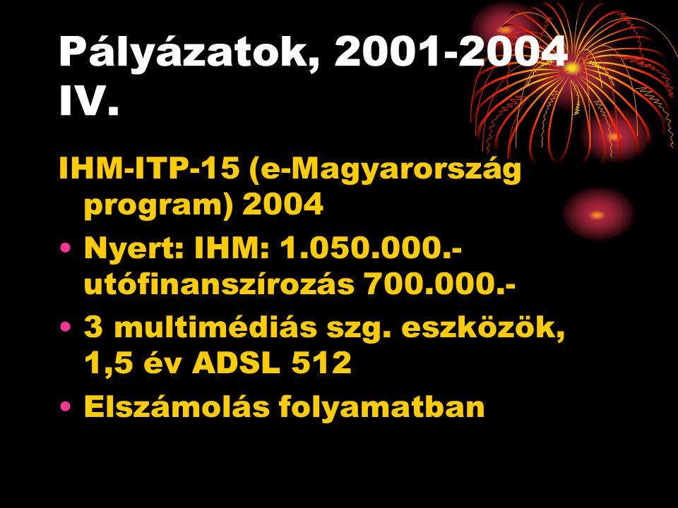 Pályázatok, 2001-2004 IV.