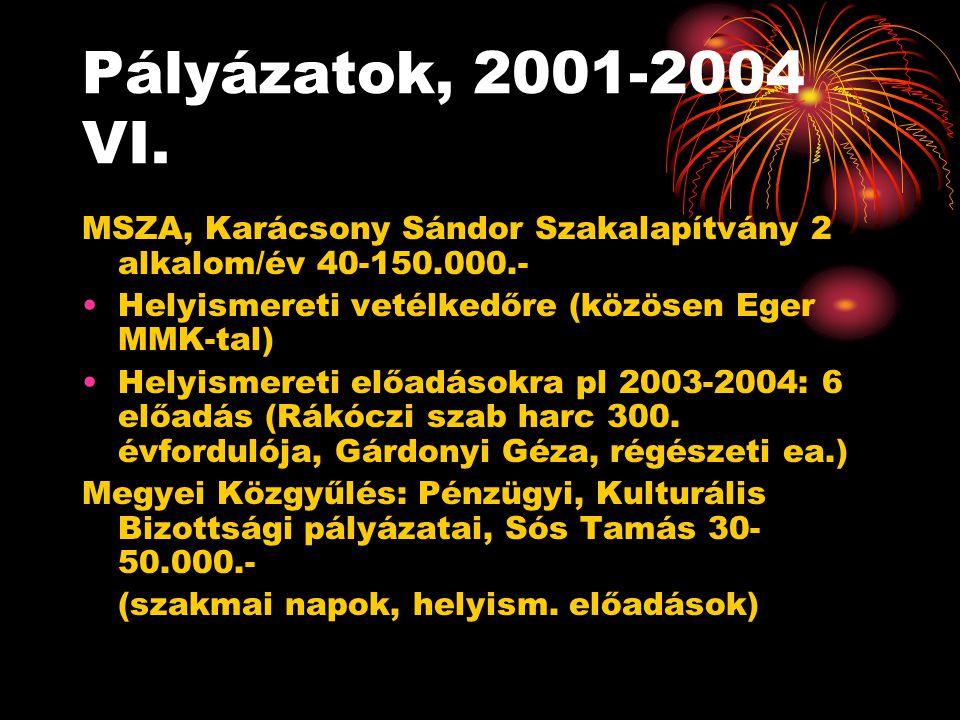Pályázatok, 2001-2004 VI.