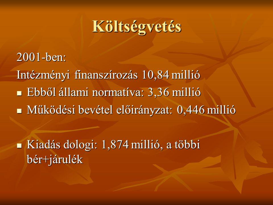 Költségvetés 2001-ben: Intézményi finanszírozás 10,84 millió  Ebből állami normatíva: 3,36 millió  Működési bevétel előirányzat: 0,446 millió  Kiadás dologi: 1,874 millió, a többi bér+járulék