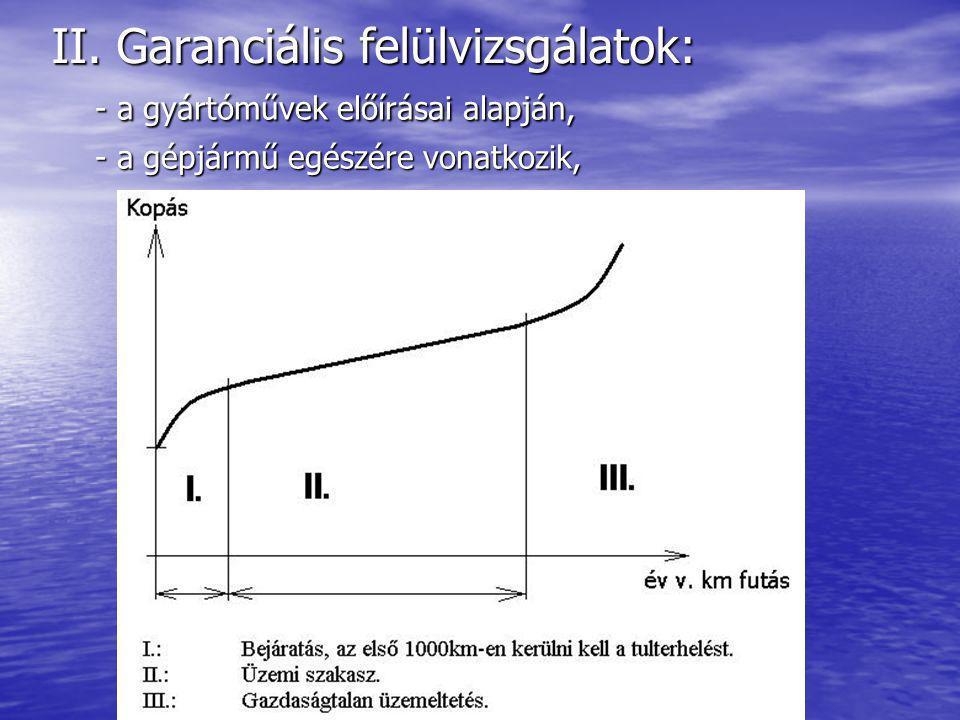 II. Garanciális felülvizsgálatok: - a gyártóművek előírásai alapján, - a gépjármű egészére vonatkozik,