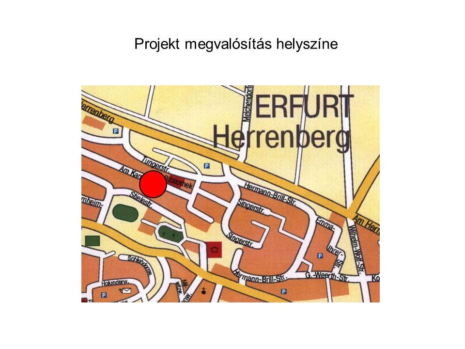 Projekt megvalósítás helyszíne